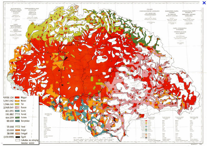 Today's Hungary and Trianon – Hungarian Spectrum