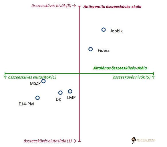 Fidesz-Jobbik antisemites