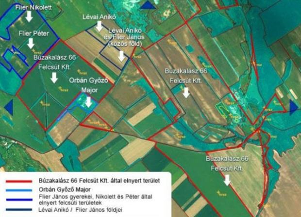 Details of the owners of agricultural land surround the estate