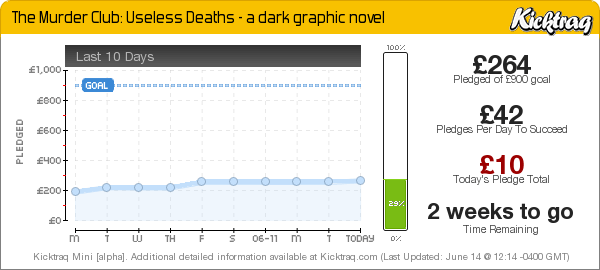 The Murder Club: Useless Deaths - a dark graphic novel -- Kicktraq Mini
