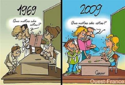 Educación Antes y Hoy
