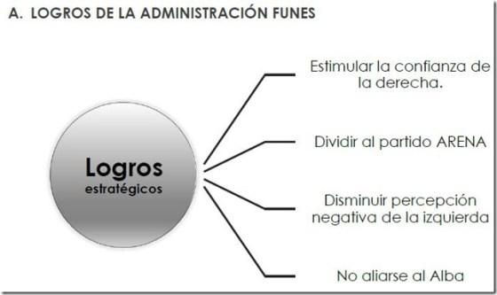 logros_funes