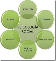 psicologia_social
