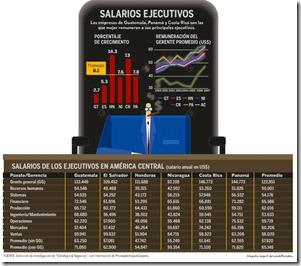 salariosCA