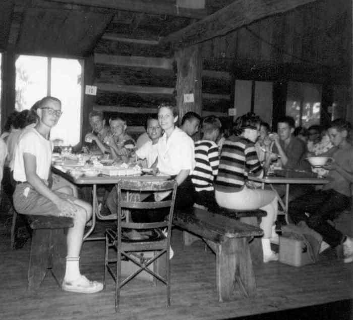 Tableleaders