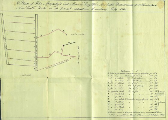 Public Records Office London. CO 201/32: A Plan of His Majesty's Coal Mine at King's Town New Castle District County of Northumberland New South Wales in its present Situation of working, July 1804. (Courtesy of the National Archives, U.K)
