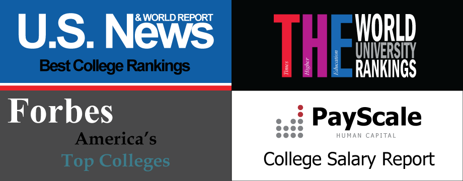 Learn how to use these four popular college ranking systems