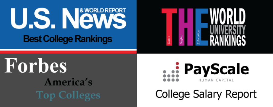 College ranking systems used properly can help you select the right college.
