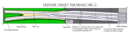 Hunter Street Terminus - Mk II