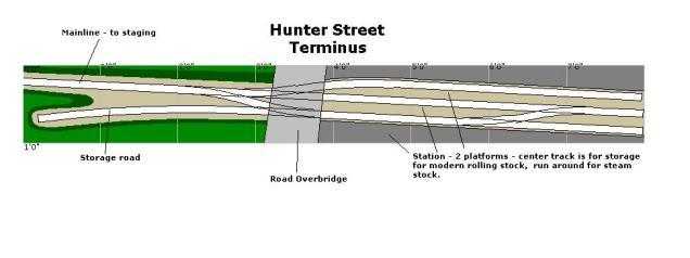 Hunter Street Terminus Mk 1