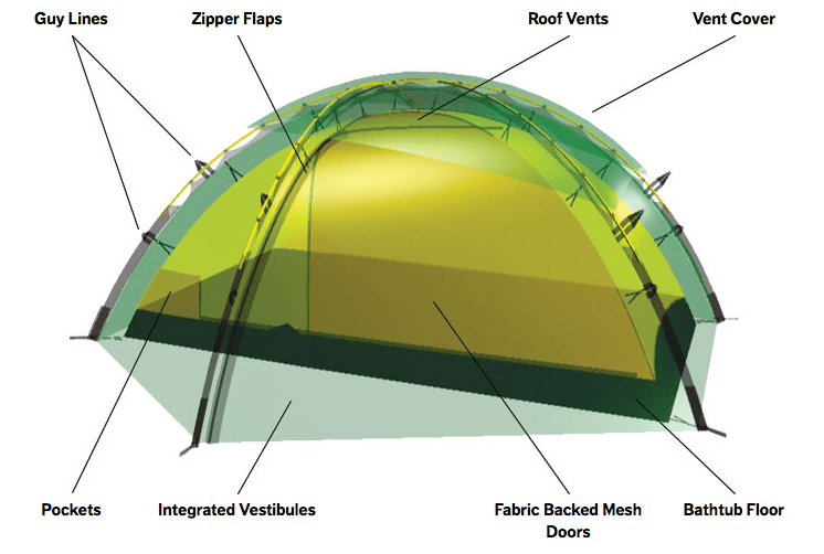Hilleberg Allak Blow Out  sc 1 st  HuntingLife.com & Hilleberg Allak Tent Review