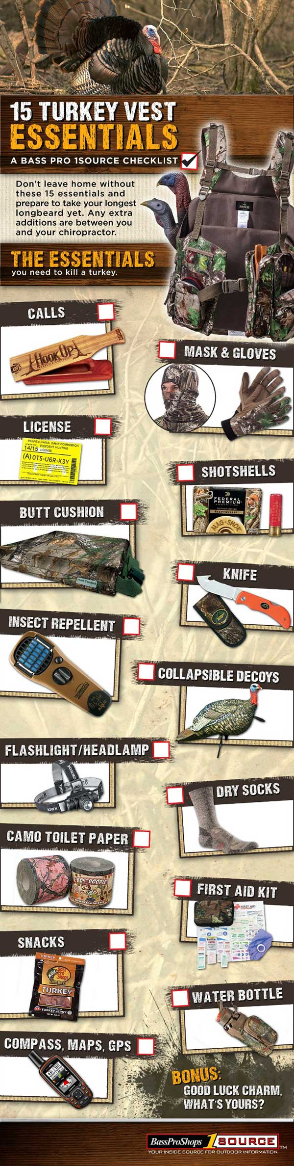 turkey vest infographic