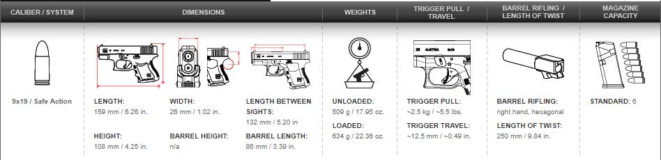 Glock 43 specs