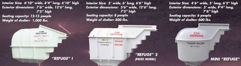 Huntsville Tornado Shelters Blog