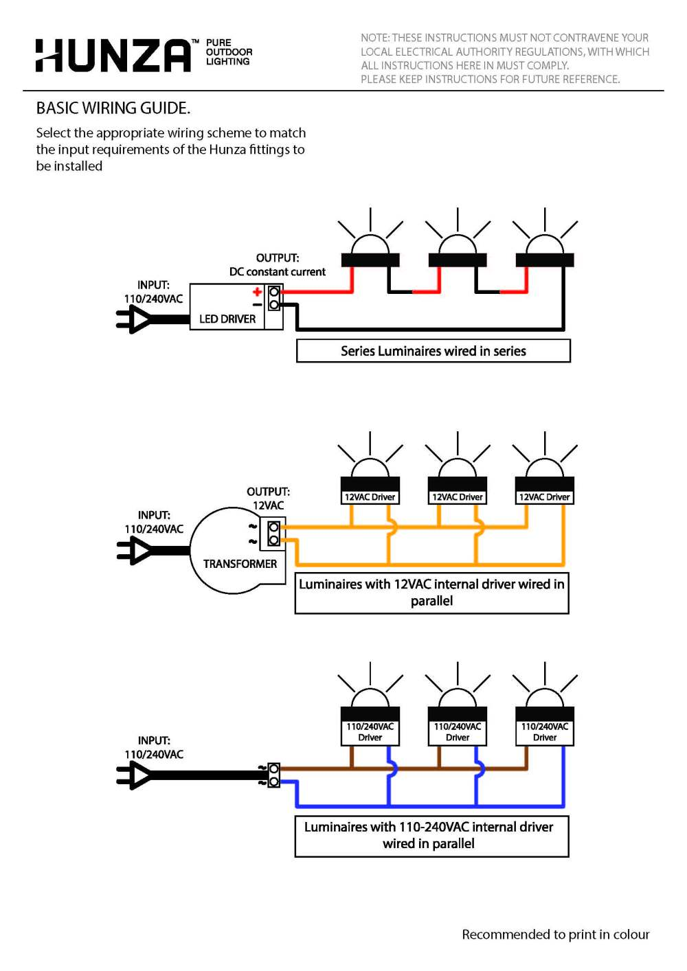 medium resolution of home wiring for the future