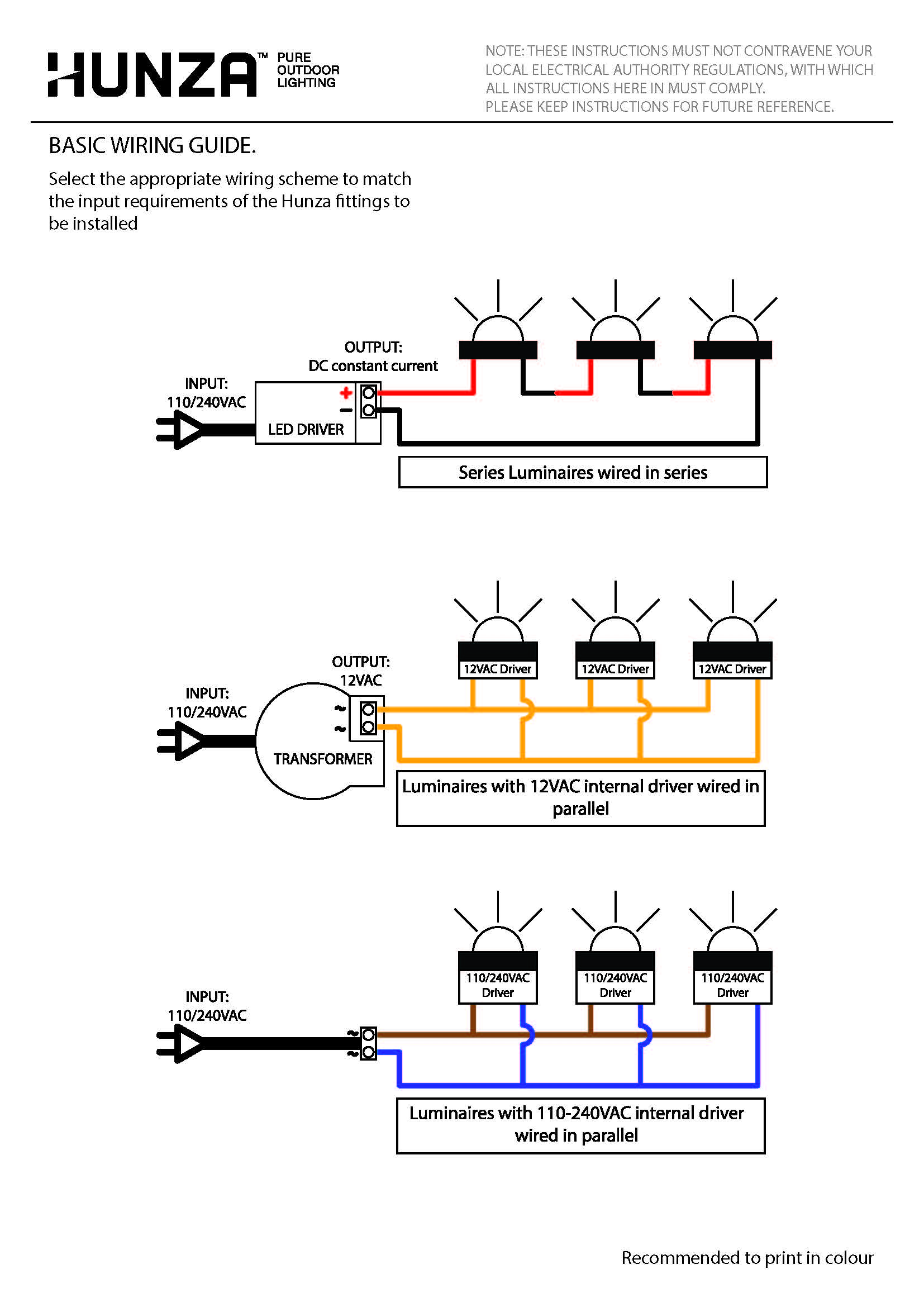 hight resolution of home wiring for the future