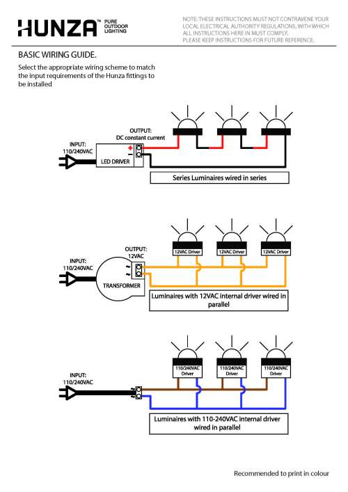 small resolution of home wiring for the future