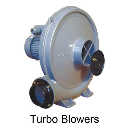 Turbo Blower