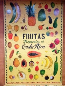 Fruits of Costa Rica