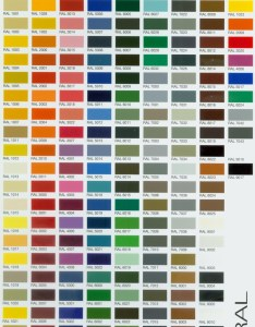 Ral color chart also accordion hurricane shutters impact windows and doors rh hurricanemanagementgroup