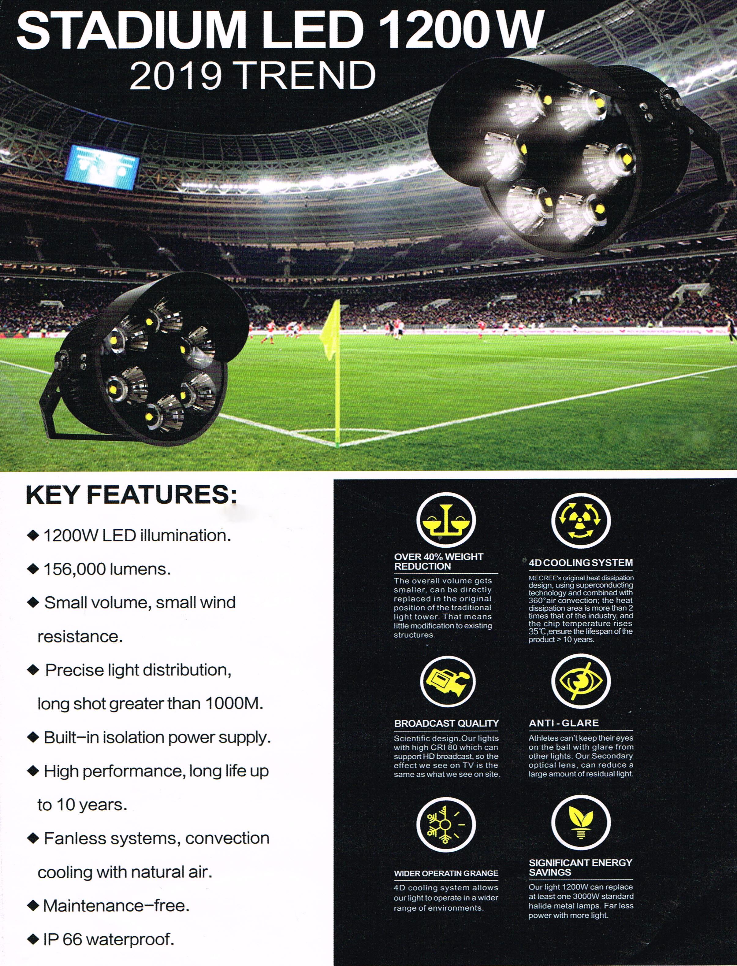 Lampy stadionowe LED 1200 W 156000 lumenów