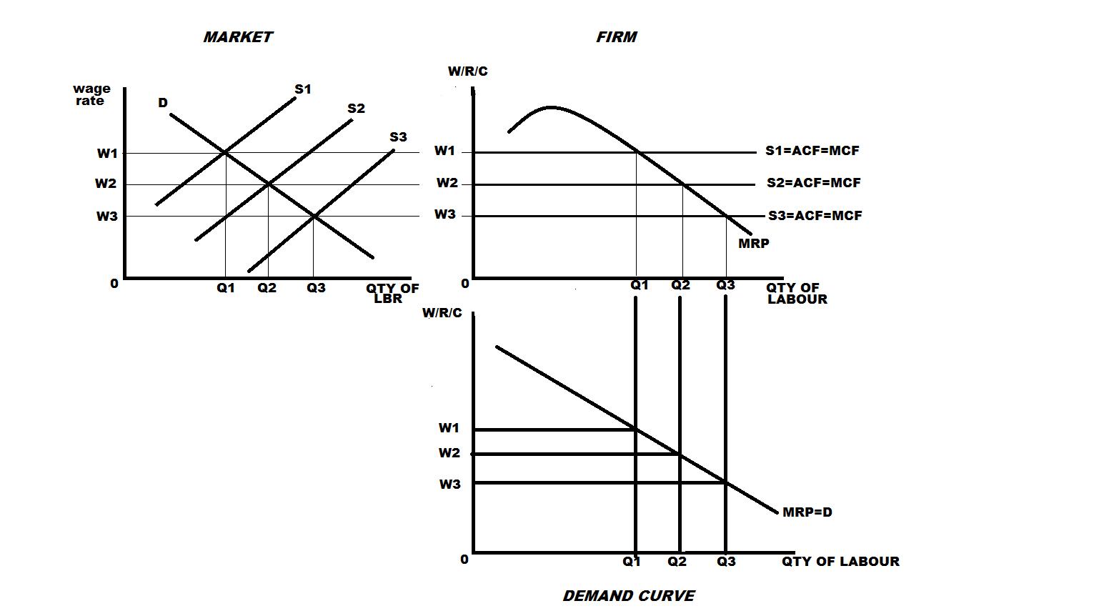 Willys Cj2 Jeep Wiring Diagram