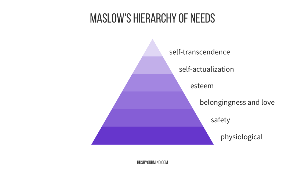 How Maslow's Hierarchy of Needs Helped Me Grow Spiritually | Maslow's hierarchy of needs receives much criticism. Yet we can use its basic tenet to deepen our spiritual practice, cultivate compassion and embrace who we are.