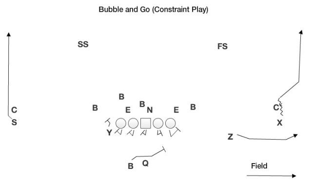 Bubble_and_Go.jpg