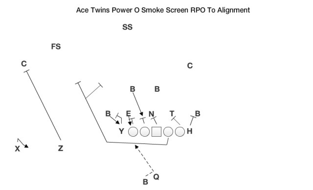 Power O Smoke to Alignment