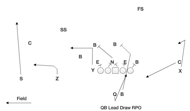 QB Lead Draw