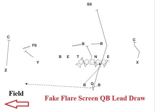 flare-screen-qb-lead-draw