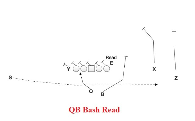 QB Bash Read.jpg