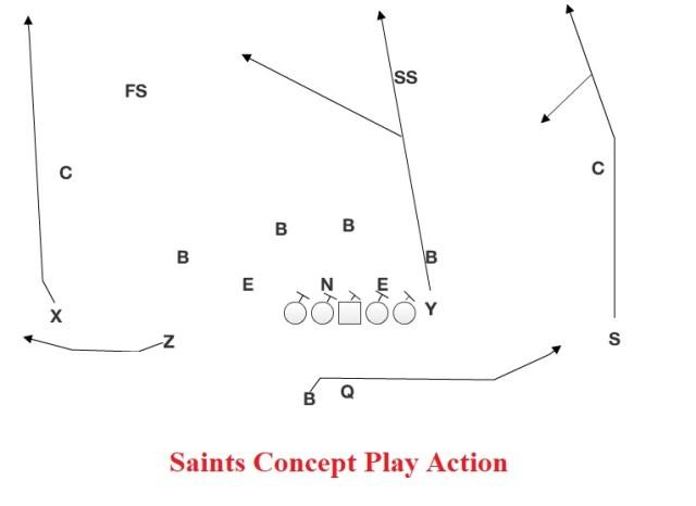 Saints Core.jpg