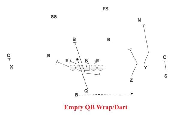 QB Wrap