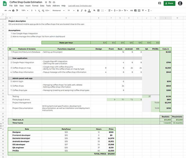 Project Development estimate template