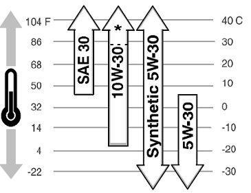 Maintenance/ Diagrams/ Parts