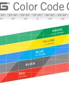 tips to understanding the ping color chart also hustleboss rh