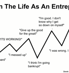 day in the life of an entrepreneur [ 1438 x 890 Pixel ]