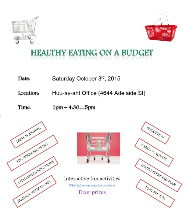 Healthy Eating on a budget poster