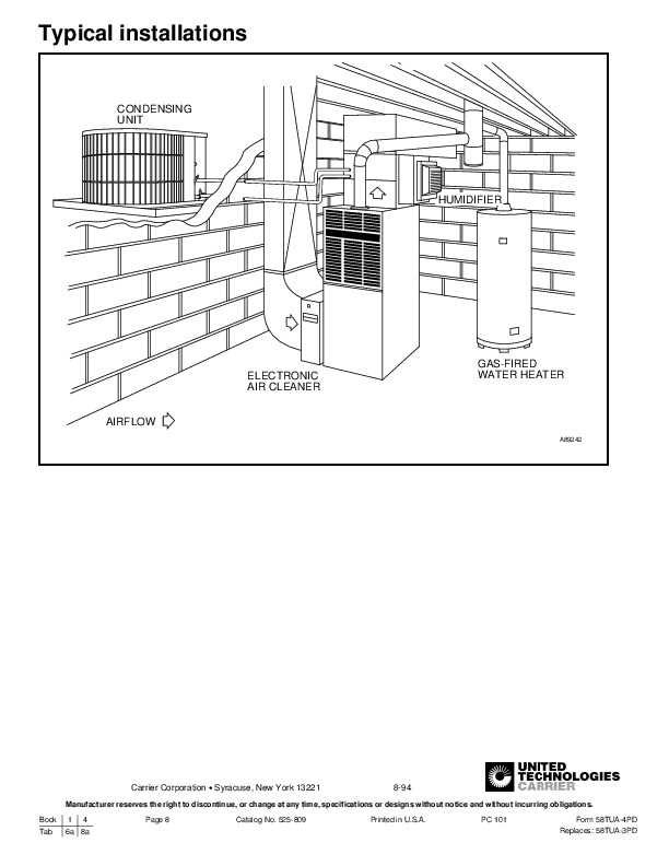 Carrier 58TUA 4PD Gas Furnace Owners Manual