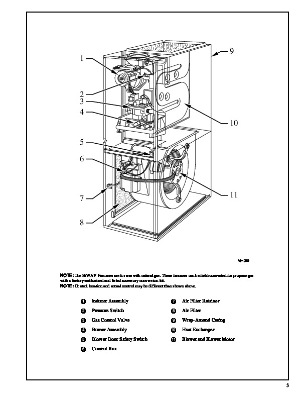 Carrier 58WAV 5PD Gas Furnace Owners Manual