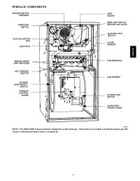 Carrier 58PHA 06PD Gas Furnace Owners Manual