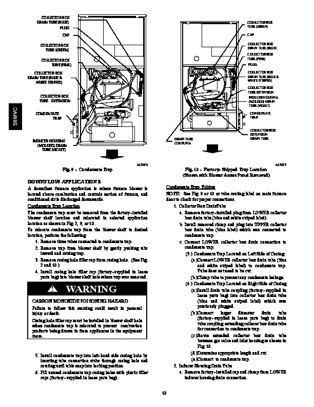 Carrier 58MVC 1SI Gas Furnace Owners Manual