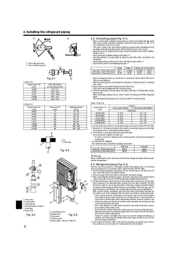 Mitsubishi PUHZ RP HA2 HA3 PUHZ RP KA Air Conditioner
