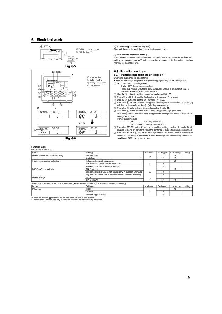 Mitsubishi Mr Slim RG79D721H01 PCA RP HAQ Ceiling