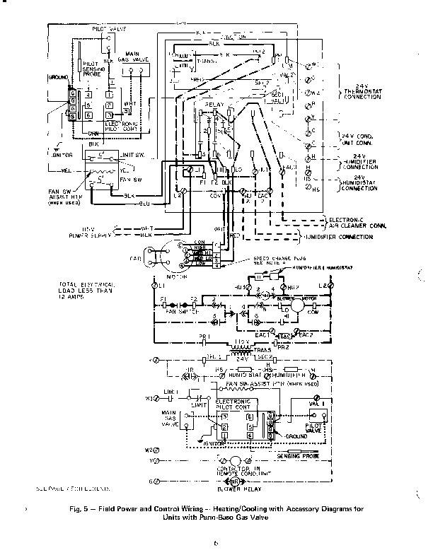 Carrier 58ES 5SI Gas Furnace Owners Manual