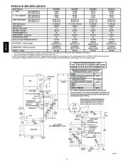 Carrier 58HDV 02PD Gas Furnace Owners Manual