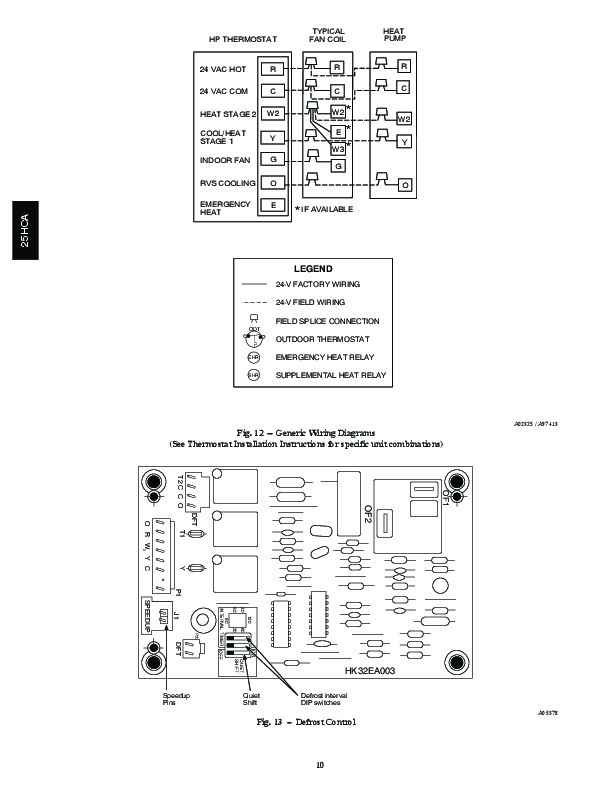 Carrier 25hca 3si Heat Air Conditioner Manual