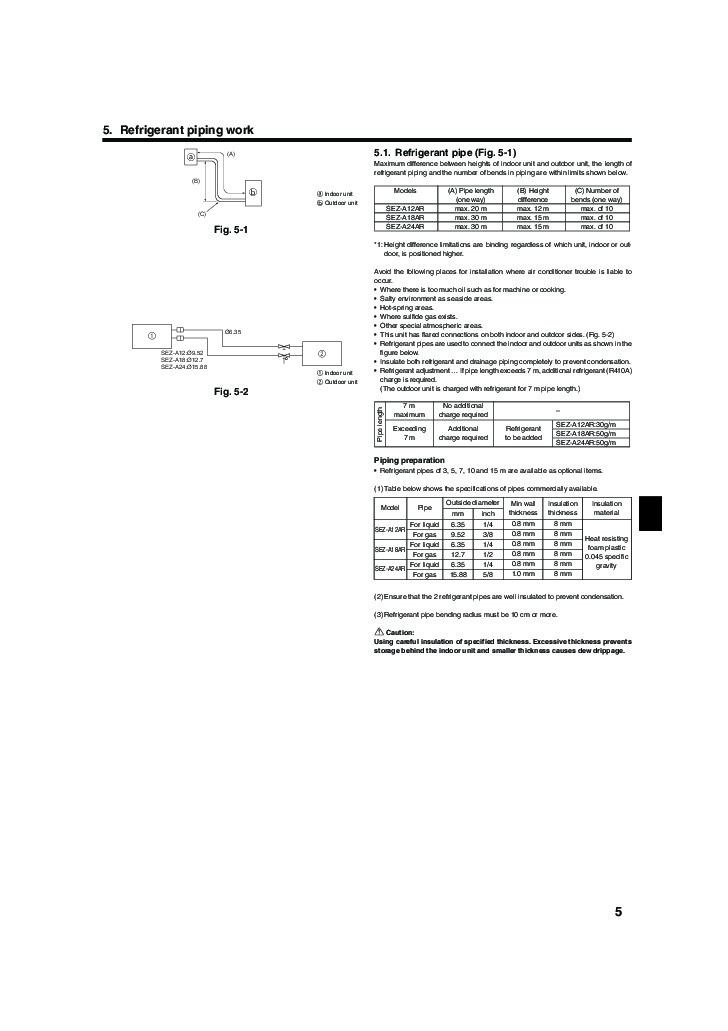 Mitsubishi Mr Slim SEZ A12 A18 A24AR Ducted Air