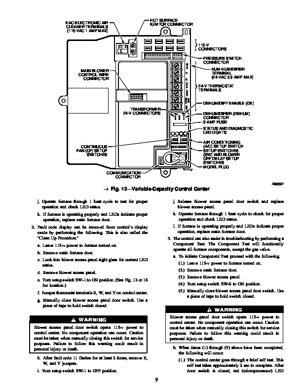 Carrier 58MVP 7SM Gas Furnace Owners Manual